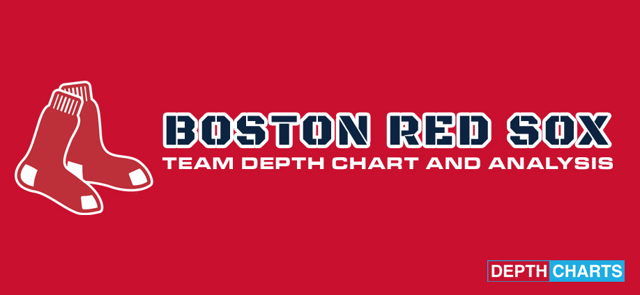 Bostom Red Sox