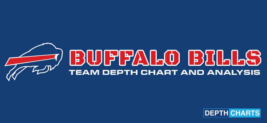 Buffalo Bills Depth Chart Analysis