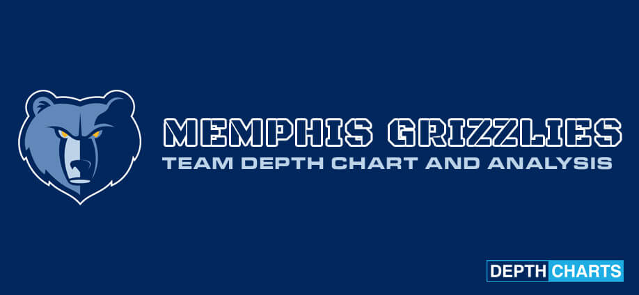 Memphis Grizzlies Depth Chart Analysis