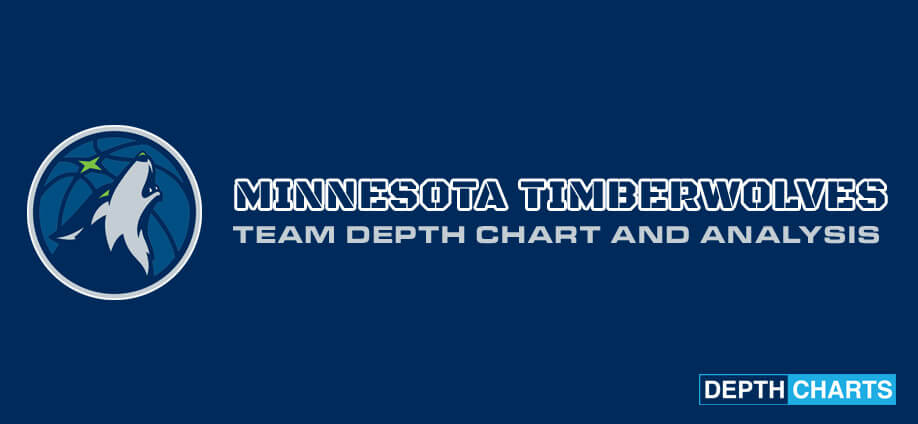 Minnesota Timberwolves Depth Chart Analysis