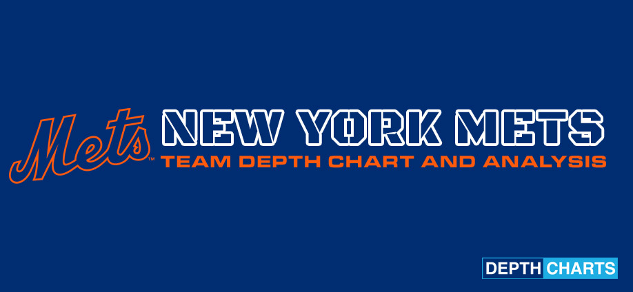 A Pitching Rotation Sporting The Names Of Noah Syndergaard Jacob Degrom And Matt Harvy Ears On Paper To Be Dominant Strong Bulk Mets
