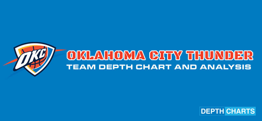 Oklahoma City Thunder Depth Chart Analysis