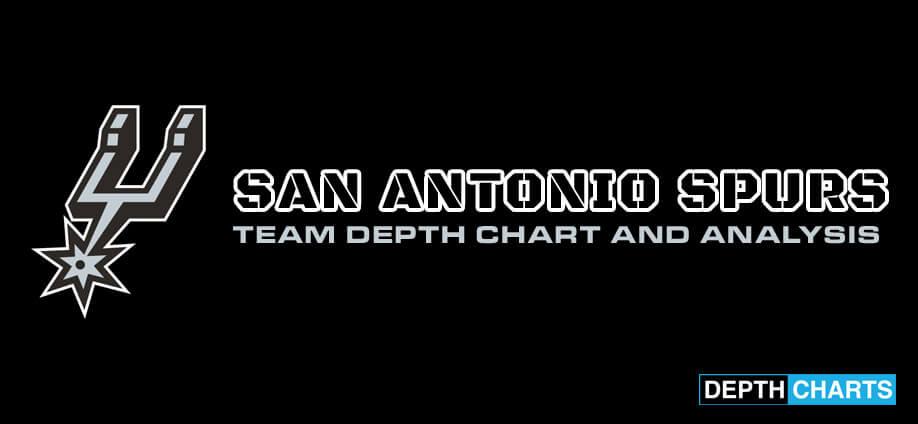 San Antonio Spurs Depth Chart Analysis