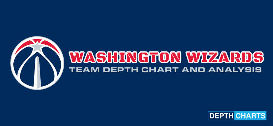 Washington Wizards Depth Chart Analysis